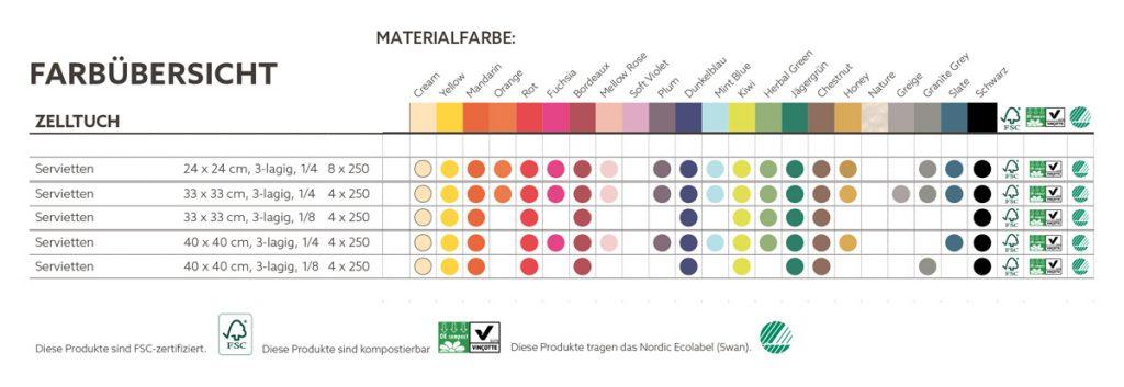 Farbkarte 2017 für farbige Duni-Tissue-Servietten