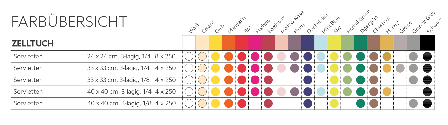 Serviettenfarben der Marke Duni 2018 - Bild klicken